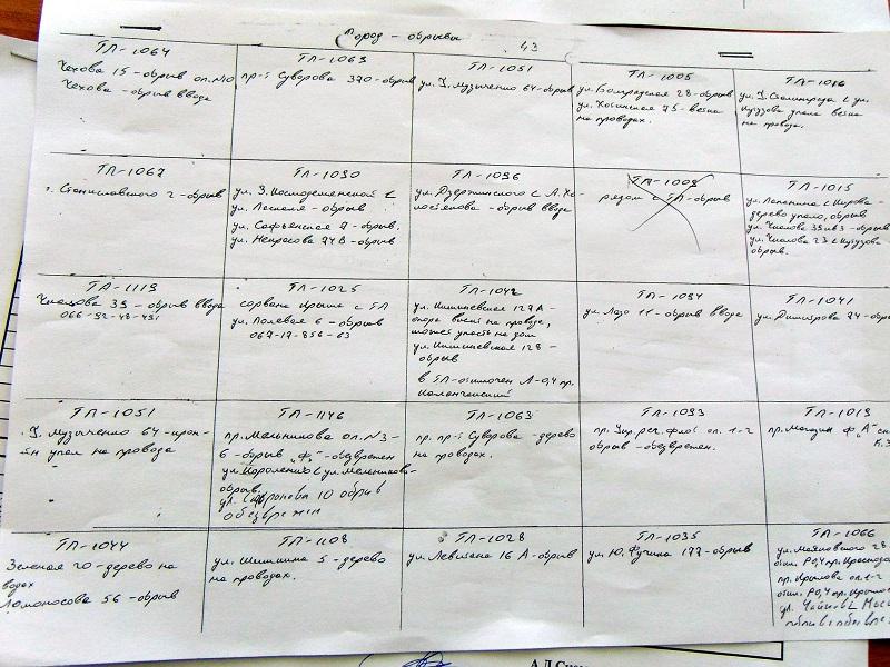 Появился график отключения электроэнергии в Измаиле