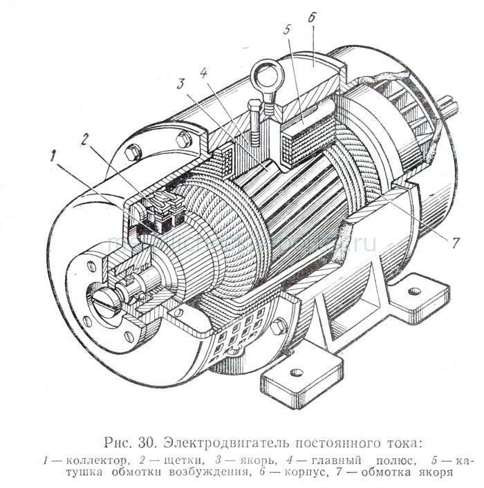 таблица мощностей электродвигателя