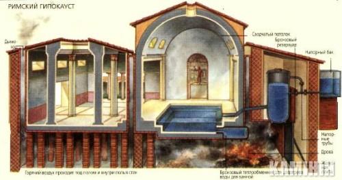 стальные радиаторы отопления (тип 22)