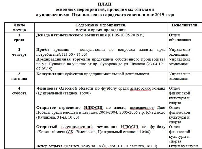 План мероприятий для измаильчан на май 2019 год