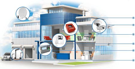 Установка систем безопасности и видеонаблюдения КСБ