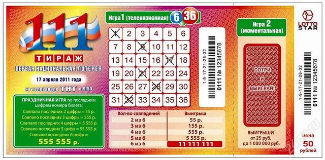 rossiyskaya-natsionalnaya-lotereya